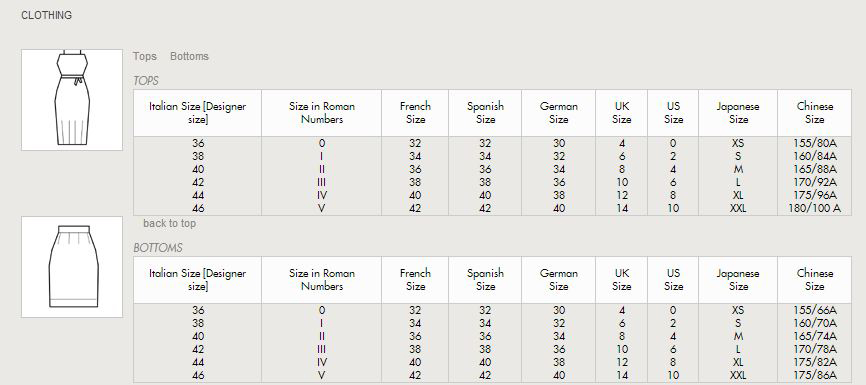 The OTTOBRE design^ Blog: Women's size chart in inches